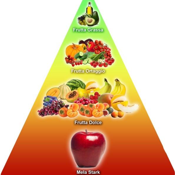 1_piramide_fruttariana_sostenibile_3m